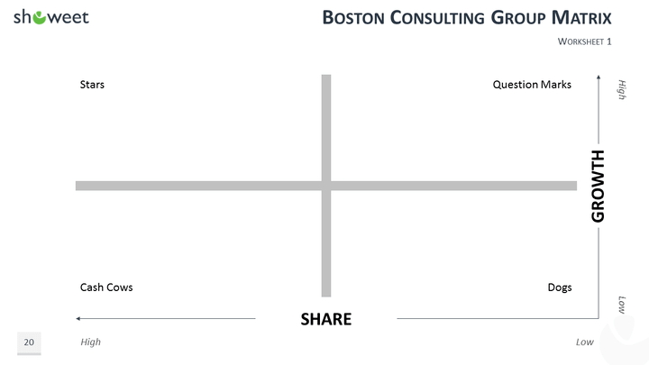 """swot bcg In """"principles of marketing,"""" when there is a need to conduct an in-depth analysis to determine the vitality and viability of an organization's grand strategic vision, a swot analysis is the most popular de facto strategic."""