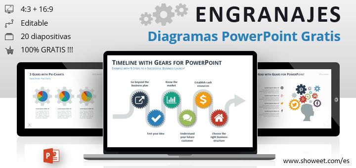 Diagramas Con Engranajes Para Powerpoint Showeet Com