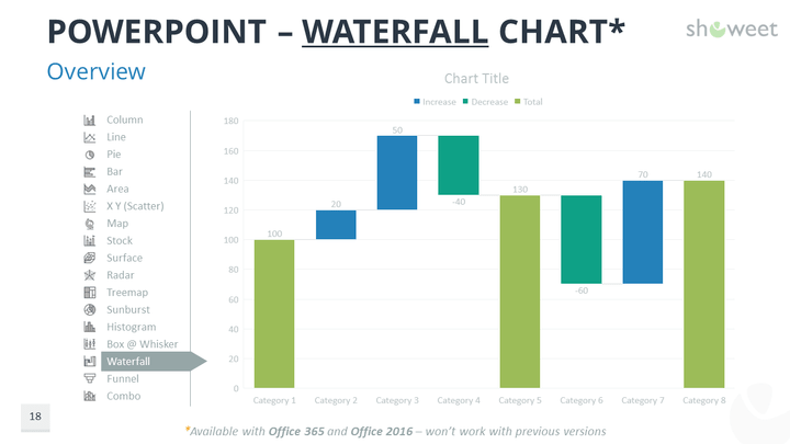 powerpoint templates for box charts