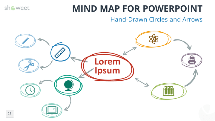 mind map templates for powerpoint