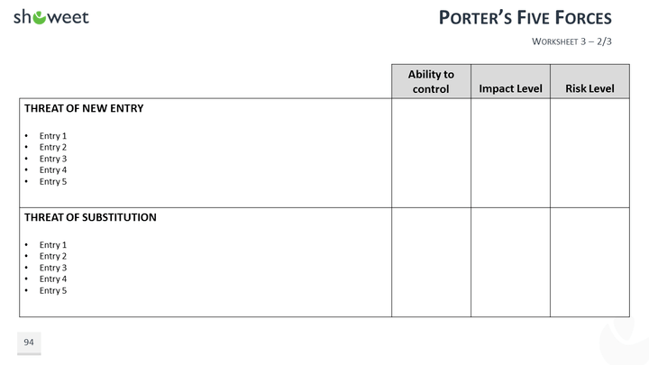 porter s 5 forces model for goodyear company Whether a company's target market is broad or narrow, or  goodyear five generic competitive strategies summary.