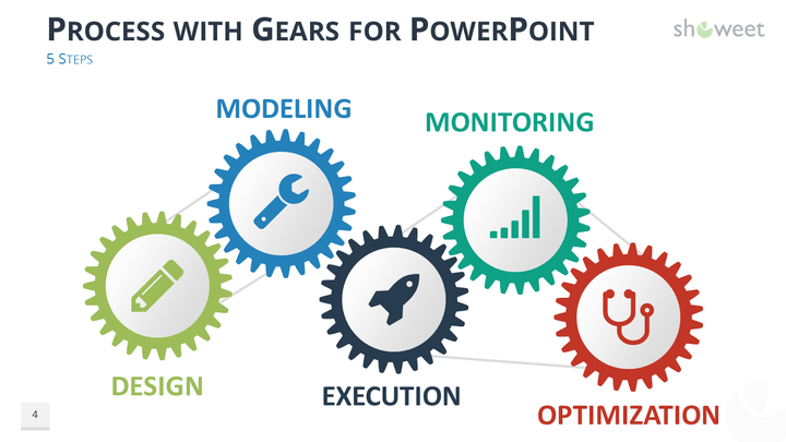 Gears Diagrams For Powerpoint Showeet
