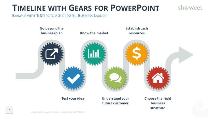 gears diagrams for powerpoint - showeet, Modern powerpoint