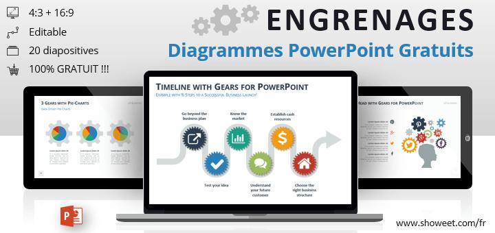 Modèles de Diagrammes avec Engrenages pour PowerPoint