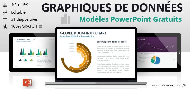 Modèles Gratuits de Graphiques avec Données pour PowerPoint