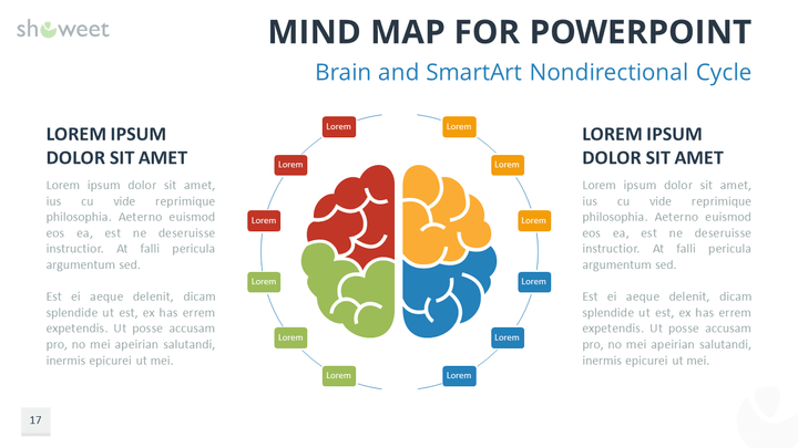 plantillas de mapa mental mind map para powerpoint