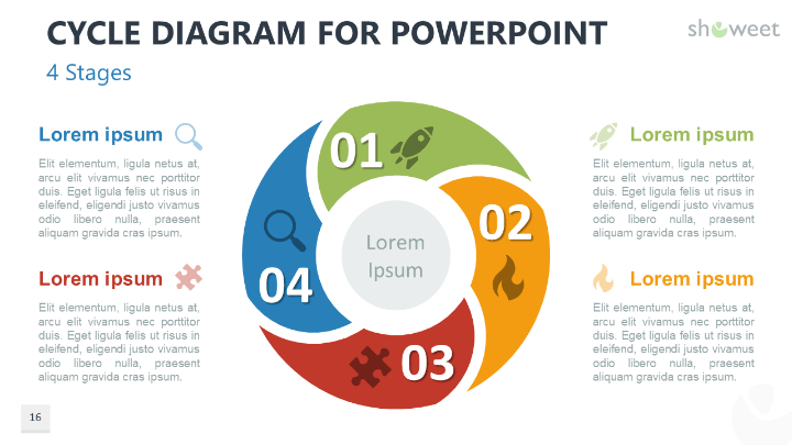 Cycle Diagrams For Powerpoint