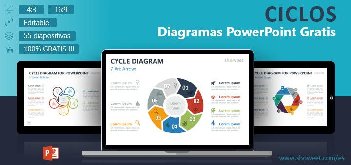 diagramas de ciclos plantillas para powerpoint