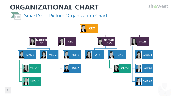 Picture Organization Chart Point Smartart