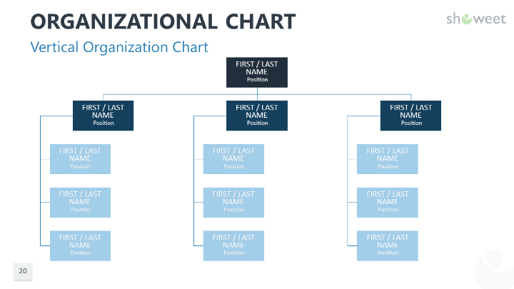 Organizational Charts For PowerPoint - Organizational chart ppt template