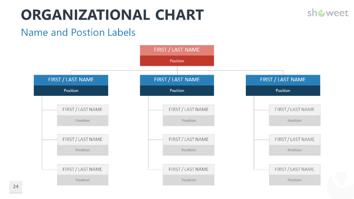 Organizational charts for powerpoint organizational chart with name and position labels for powerpoint maxwellsz