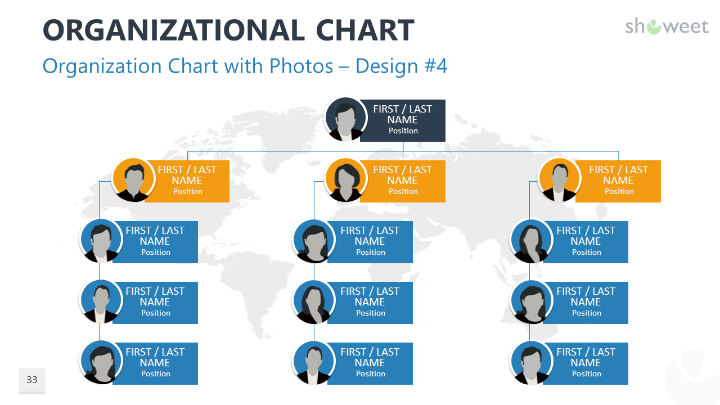 Organization Chart Photos Powerpoint on El Organizational Chart