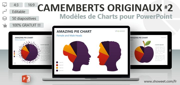 Camemberts Originaux - Modèles de Charts pour PowerPoint