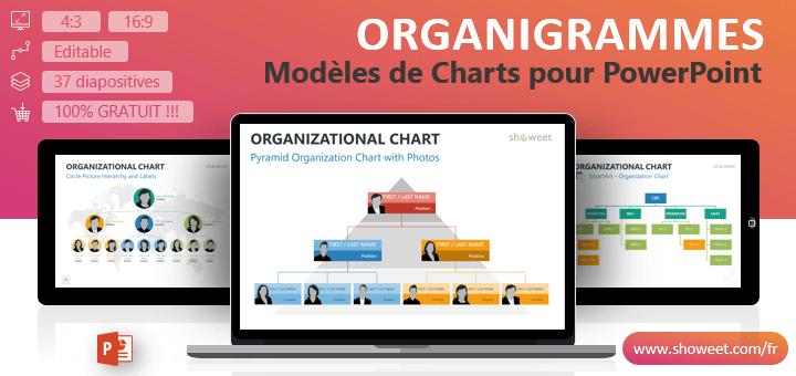 Modèles d'organigrammes pour PowerPoint