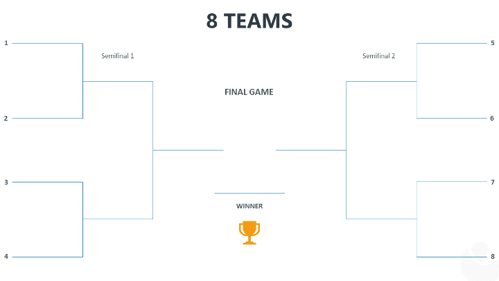 Tournament Bracket Template For Point With 2 Sides 8 Teams