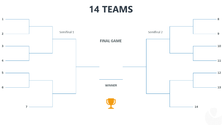 Competition Bracket Template from images.showeet.com