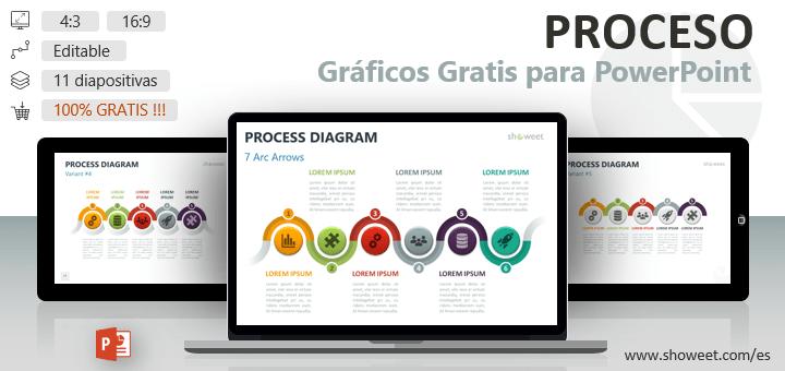 diagramas de proceso  u2013 plantillas para powerpoint