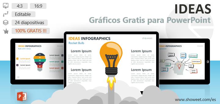 Ideas - Modelos de Gráficos e Infografía PowerPoint