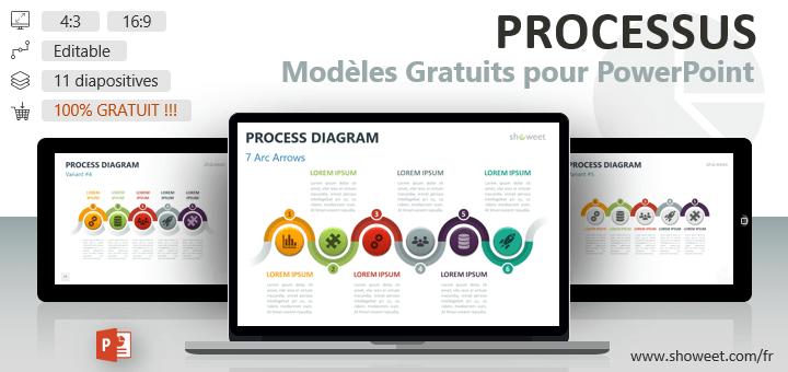 Modèles gratuits de processus pour PowerPoint