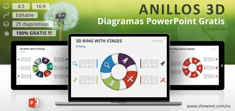 Diagramas de Anillo 3D para PowerPoint