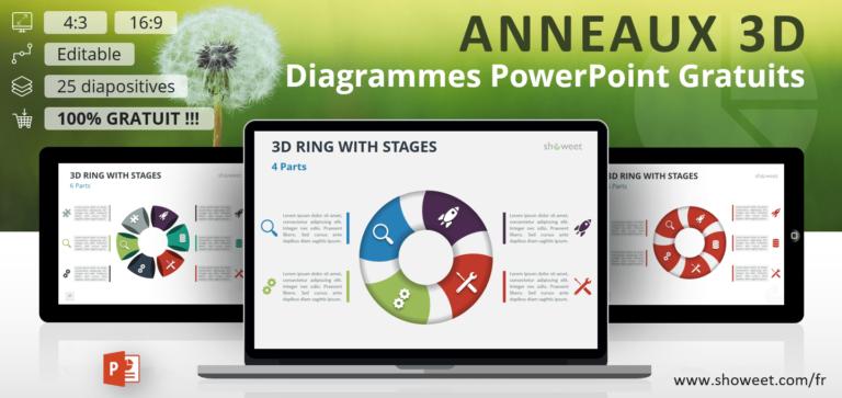 Anneaux 3D - Diagrammes gratuits pour PowerPoint