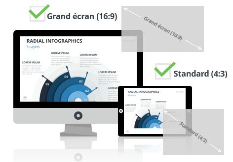 Graphiques Radiaux pour PowerPoint aux formats Grand écran et Standard