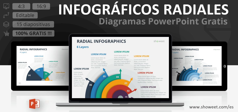 Infográficos Radiales para PowerPoint