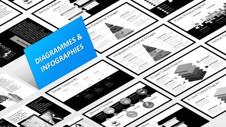 BLAK – Modèle PowerPoint - Diagrammes et Infographies