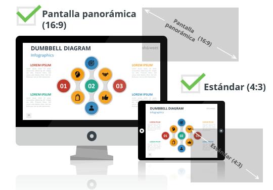 Diagramas tipo Mancuernas para PowerPoint y Google Slides - Pantalla estándar (4:3) y pantalla panorámica (16:9)
