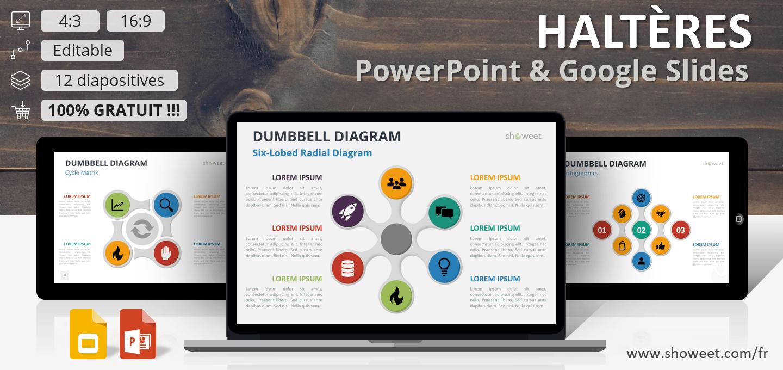 Diagrammes Gratuits Haltères pour PowerPoint et Google Slides