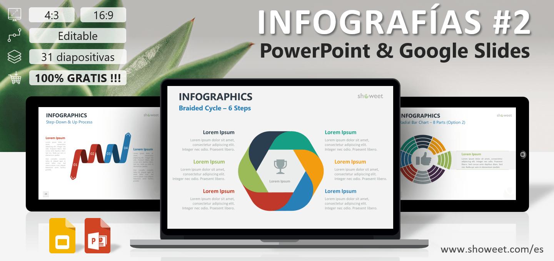 Modelos de Infografía para PowerPoint y Google Slides