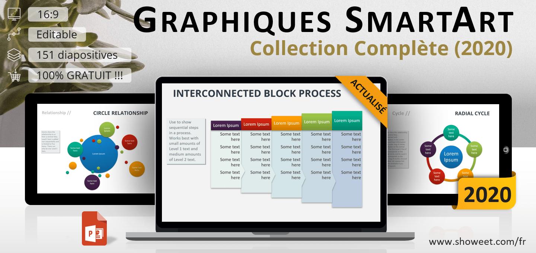 Graphiques PowerPoint SmartArt – Collection Complète Actualisée (2020)