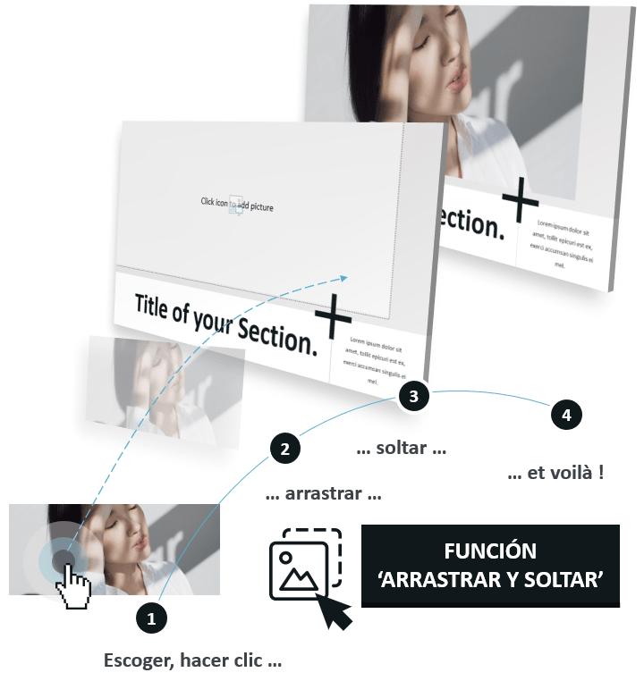 El modelo PowerPoint PLUS está diseñado con la función Arrastrar y Soltar