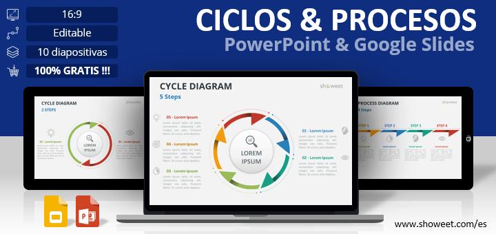 Ciclos y Procesos Gratis para PowerPoint y Google Slides